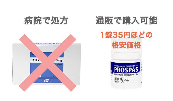 プロスパスは通販で個人輸入可能